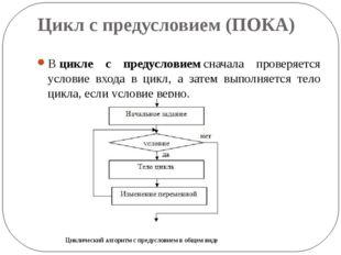 Цикл с предусловием (ПОКА) Вцикле с предусловиемсначала проверяется условие