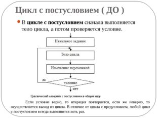 Цикл с постусловием ( ДО ) Вцикле с постусловиемсначала выполняется тело ци