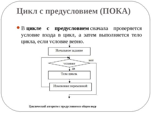 Цикл с предусловием (ПОКА) Вцикле с предусловиемсначала проверяется условие...