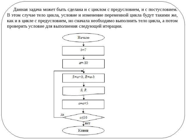 Данная задача может быть сделана и с циклом с предусловием, и с постусловием...