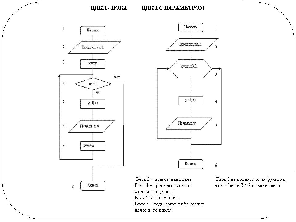 Список использованных источников http://www.intuit.ru/studies/courses/16740/1...