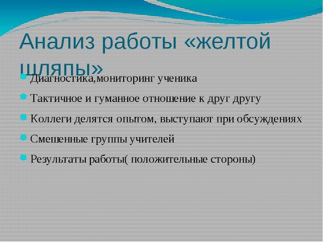 Анализ работы «желтой шляпы» Диагностика,мониторинг ученика Тактичное и гуман...