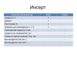 Инсерт Понятия/ обозначенияЗнаюНовое Скорость / V+ Время/ t+ Расстояние
