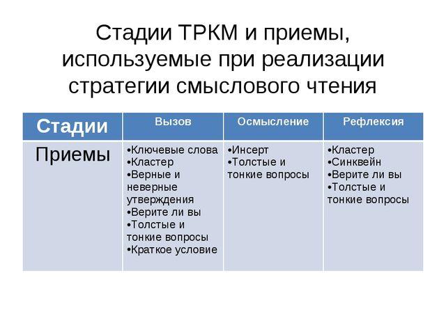 Стадии ТРКМ и приемы, используемые при реализации стратегии смыслового чтени...