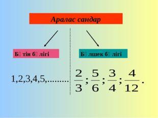 Аралас сандар Бүтін бөлігі Бөлшек бөлігі 1,2,3,4,5,.........