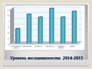 Уровень воспитанности 2014-2015
