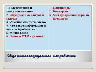 Обще интеллектуальное направление 1.« Математика и конструирование» 2. Информ