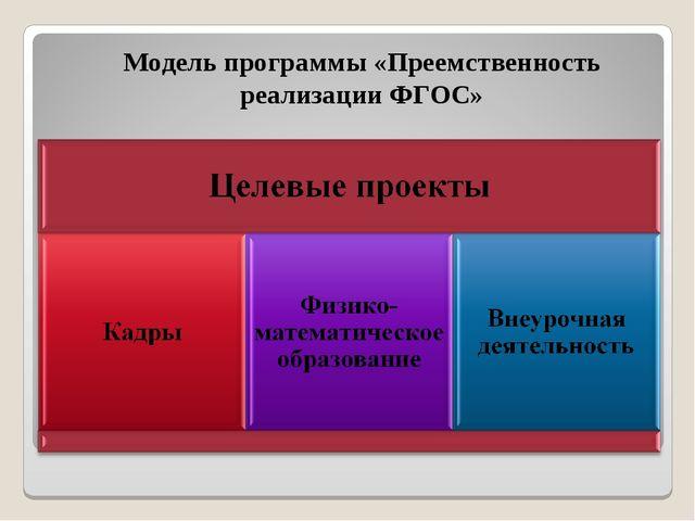 Модель программы «Преемственность реализации ФГОС»