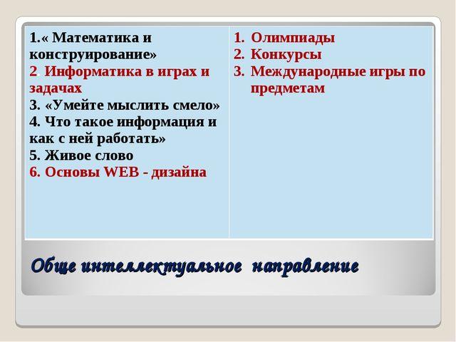 Обще интеллектуальное направление 1.« Математика и конструирование» 2. Информ...