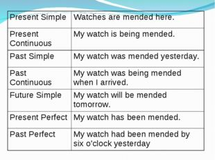 Present Simple	Watches are mended here. Present Continuous	My watch is being