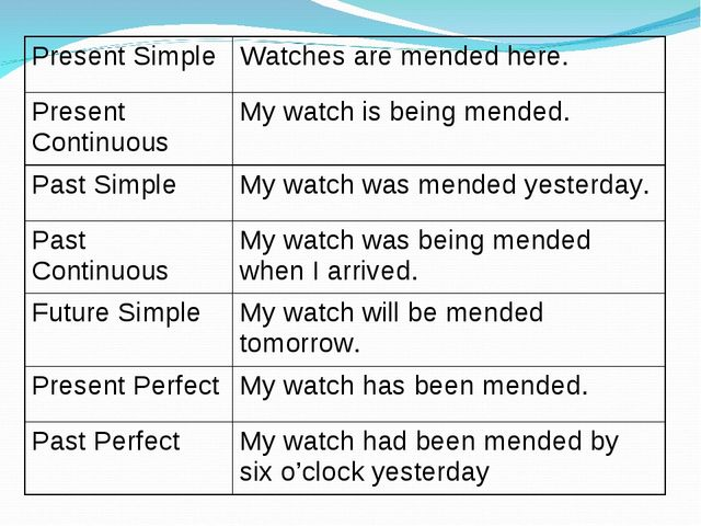 Present Simple	Watches are mended here. Present Continuous	My watch is being...