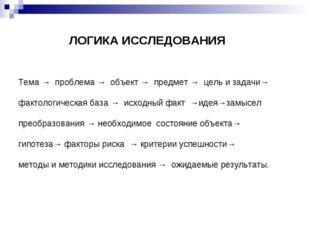 ЛОГИКА ИССЛЕДОВАНИЯ Тема → проблема → объект → предмет → цель и задачи→ факто