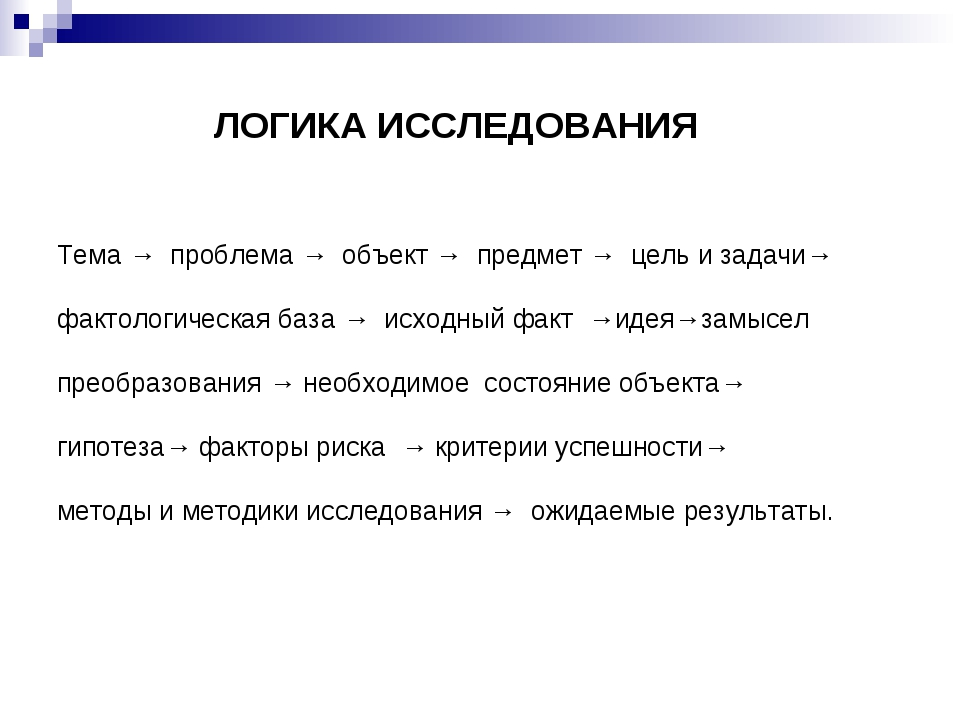 ЛОГИКА ИССЛЕДОВАНИЯ Тема → проблема → объект → предмет → цель и задачи→ факто...