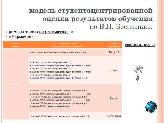 модель студентоцентрированной оценки результатов обучения по В.П. Беспалько....