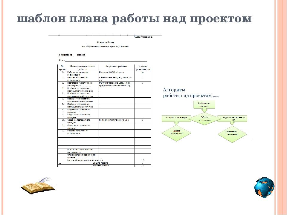шаблон плана работы над проектом