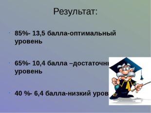 Результат: 85%- 13,5 балла-оптимальный уровень 65%- 10,4 балла –достаточный у