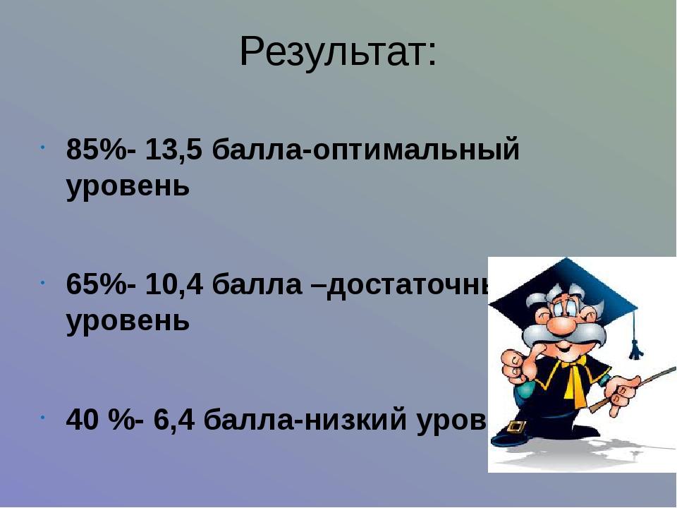 Результат: 85%- 13,5 балла-оптимальный уровень 65%- 10,4 балла –достаточный у...