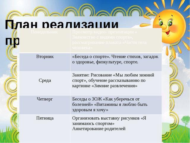 План реализации проекта Понедельник Просмотр видео- презентации « Знакомствос...