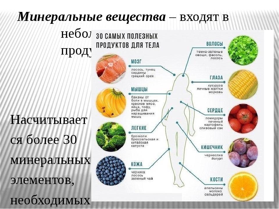 Минеральные вещества – входят в небольших количествах во все продукты. Насчит...