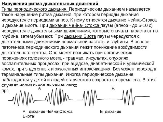 Нарушения ритма дыхательных движений. Типы периодического дыхания. Периодичес...