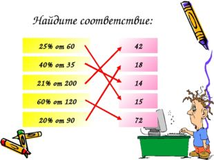 Найдите соответствие: 25% от 60 40% от 35 21% от 200 60% от 120 20% от 90 42