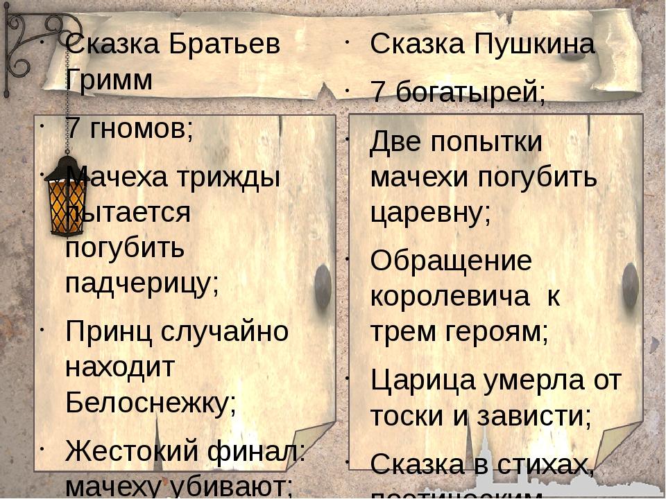Сказка Братьев Гримм 7 гномов; Мачеха трижды пытается погубить падчерицу; Пр...