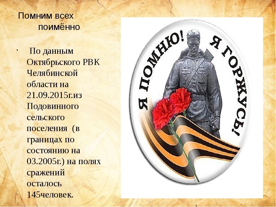 Помним всех поимённо По данным Октябрьского РВК Челябинской области на 21....