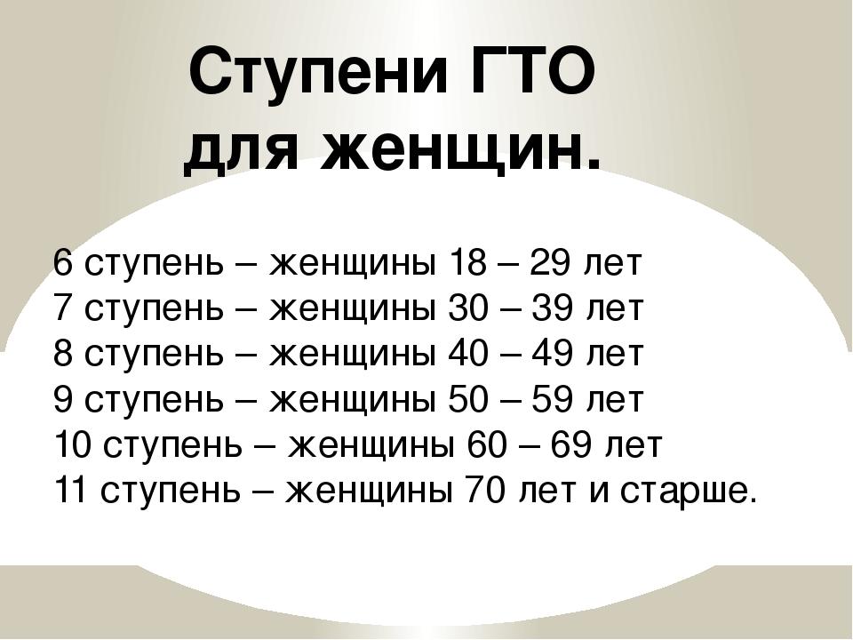 Ступени ГТО для женщин. 6 ступень – женщины 18 – 29 лет 7 ступень – женщины 3...