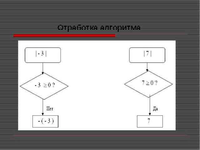 Отработка алгоритма