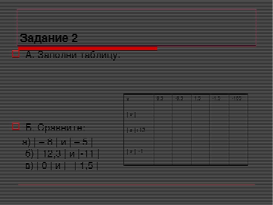 Задание 2 А. Заполни таблицу:  Б. Сравните: а) | – 8 | и | – 5 | б) | 12,3 |...