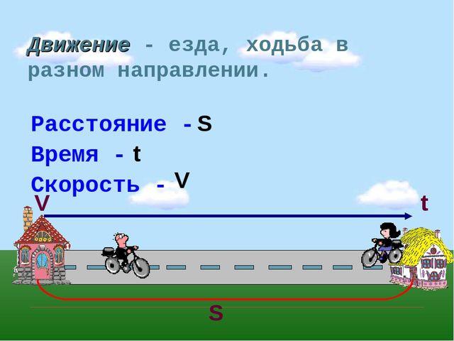 Движение - езда, ходьба в разном направлении. S S t V t V Расстояние - Время...