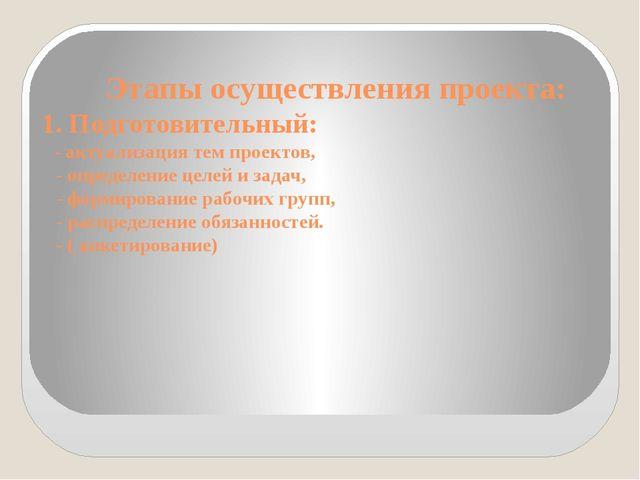 Этапы осуществления проекта: 1. Подготовительный: - актуализация тем проекто...