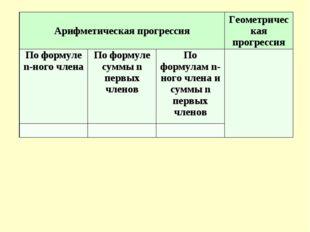Арифметическая прогрессияГеометрическая прогрессия По формуле n-ного члена