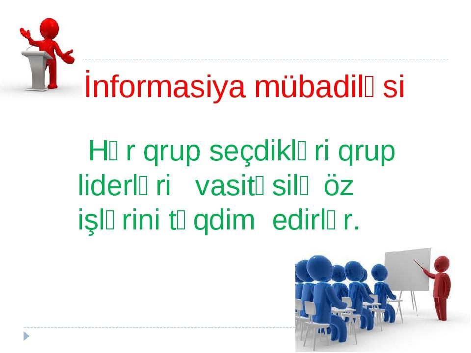 İnformasiya mübadiləsi Hər qrup seçdikləri qrup liderləri vasitəsilə öz işlər...