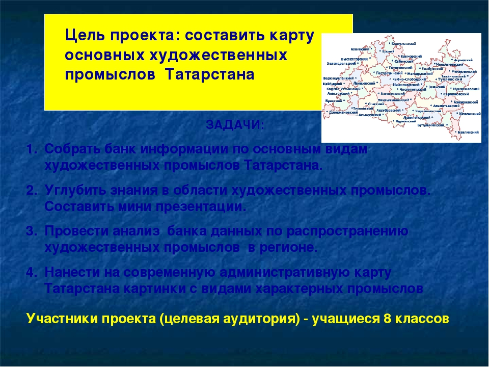 Цель проекта: составить карту основных художественных промыслов Татарстана ЗА...