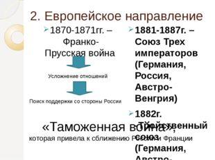 2. Европейское направление 1870-1871гг. – Франко-Прусская война 1881-1887г. –