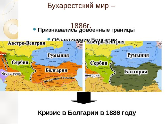 Бухарестский мир – 1886г. Признавались довоенные границы Объединение Болгарии...