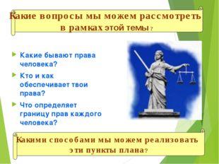 Какие бывают права человека? Кто и как обеспечивает твои права? Что определяе