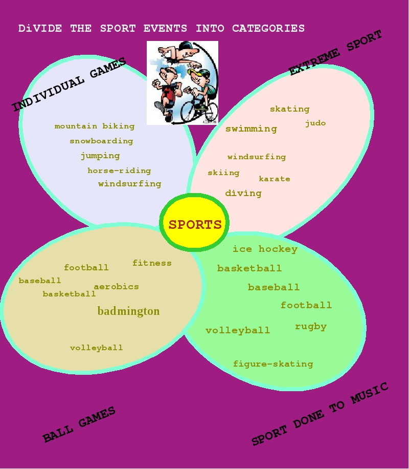 volleyball volleyball basketball aerobics badmington baseball football ice ho...