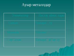 Ауыр металлдар Элементтер Ластауаймақтары Сынап Топырақ, су Мышьяк Топырақ Қо