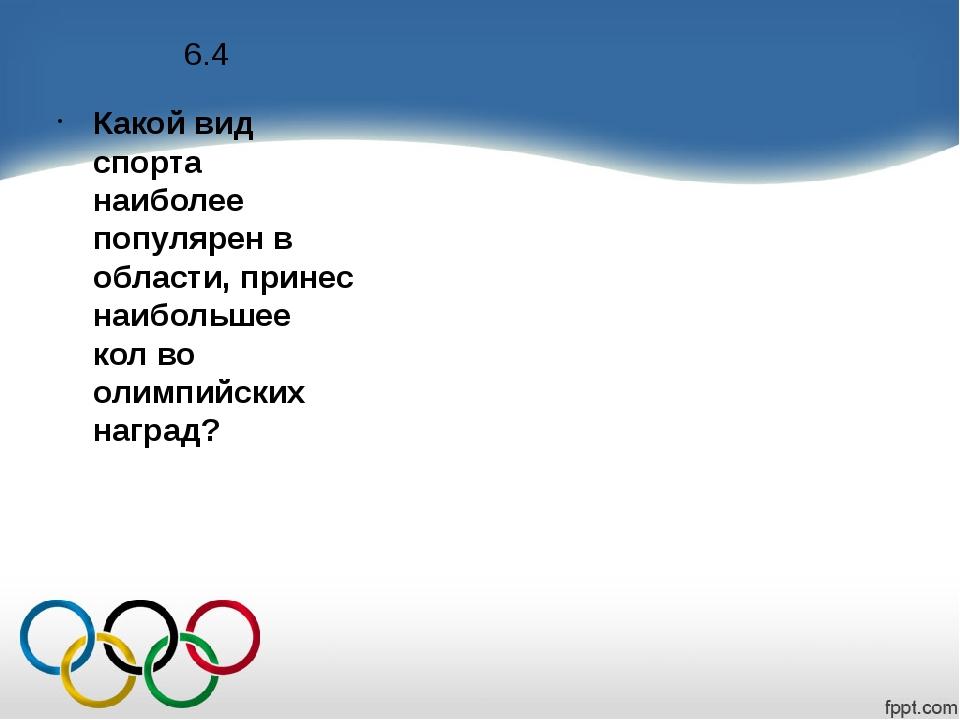 6.4 Какой вид спорта наиболее популярен в области, принес наибольшее кол во о...