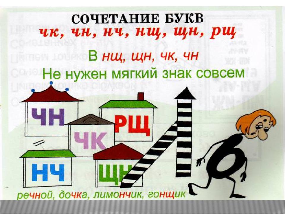 правила русского языка в таблицах для 2 класса каким дням течение