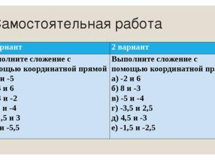 Самостоятельная работа 1 вариант 2 вариант Выполните сложение с помощью коорд