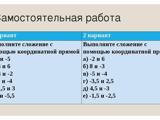 Самостоятельная работа 1 вариант 2 вариант Выполните сложение с помощью коорд...