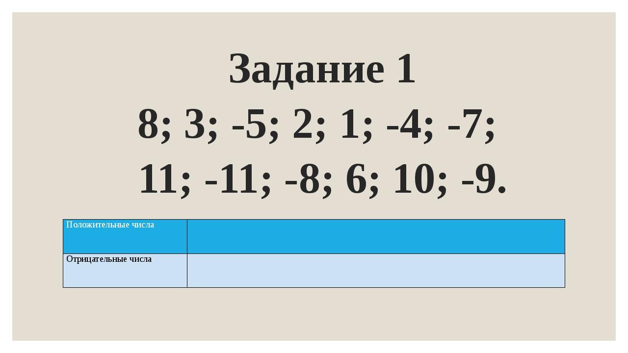 Задание 1 8; 3; -5; 2; 1; -4; -7; 11; -11; -8; 6; 10; -9. Положительные числа...