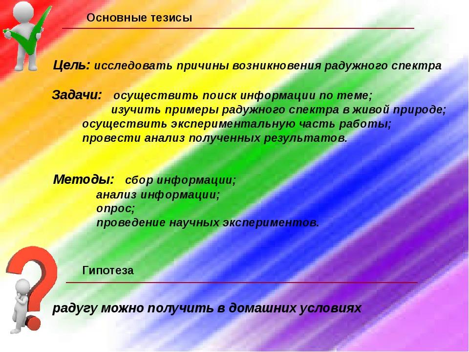 Основные тезисы Цель: исследовать причины возникновения радужного спектра Зад...