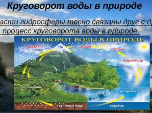 Круговорот воды в природе Все части гидросферы тесно связаны друг с другом