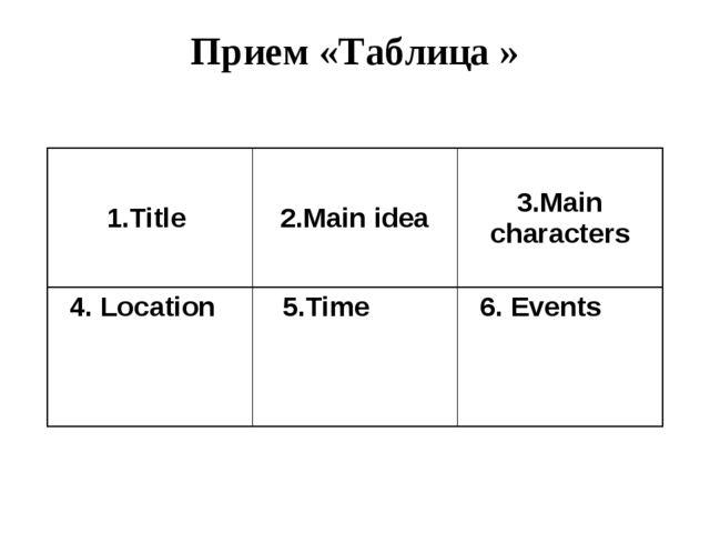 Прием «Таблица » 1.Title 2.Main idea 3.Main characters 4. Location 5.Time 6....