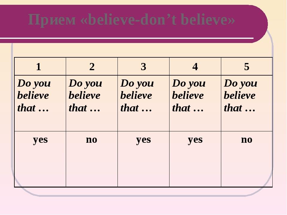 Прием «believe-don't believe» 1 2 3 4 5 Do you believe that… Do you believe t...