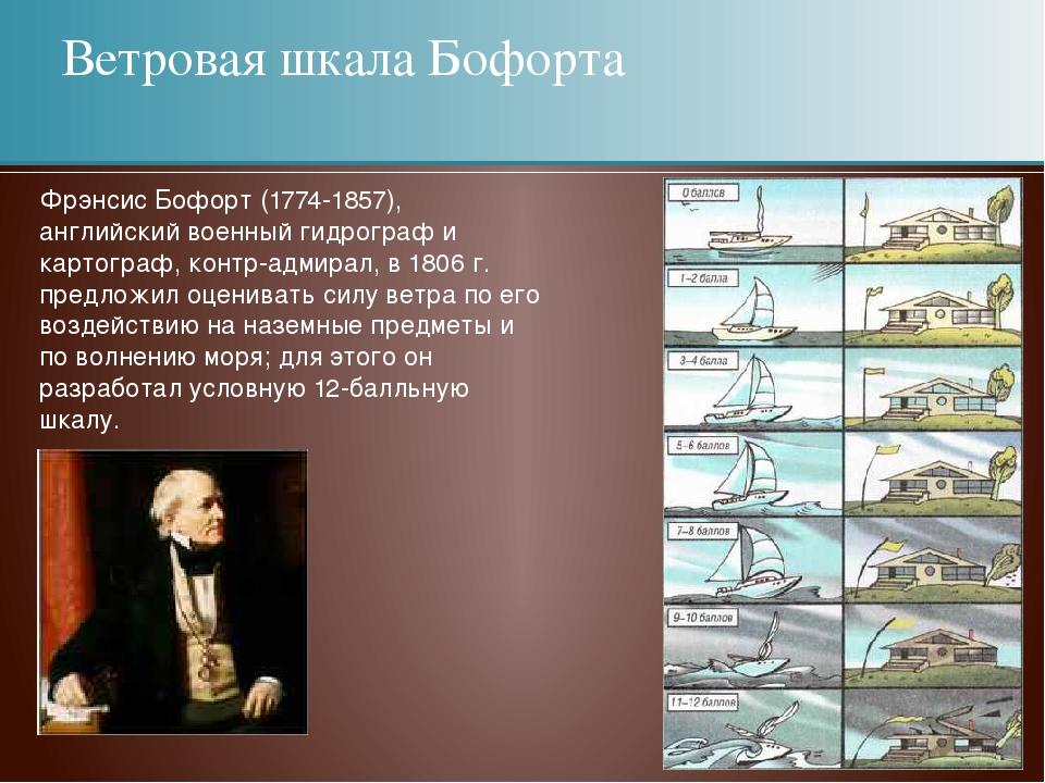 Ветровая шкала Бофорта Фрэнсис Бофорт (1774-1857), английский военный гидрогр...